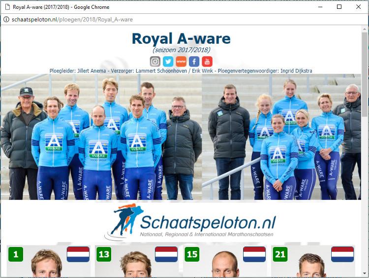 De ploegenpagina van Royal A-ware werd het meest bezocht, in het nieuwe ontwerp ziet deze pagina er zo uit.